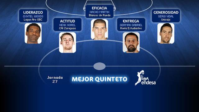 Mejor quinteto de la Jornada 27 de la Liga Endesa 2012-13