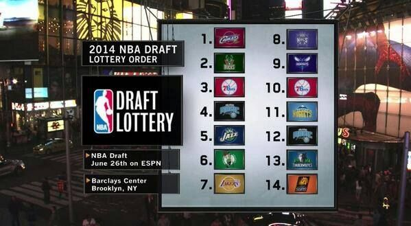 Draft Lottery 2014 (Captura: espn).