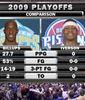 Odiosa comparación: Billups Vs Iverson