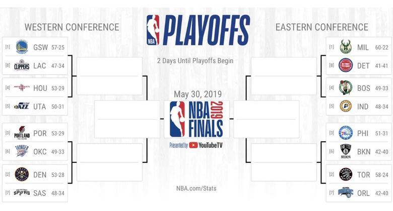Pistons amarran el último boleto de playoffs en el Este