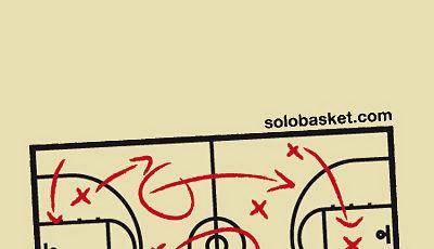 """""""Hacedlo fácil"""" frase de muchos entrenadores y casi todos los jefes ;)"""
