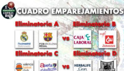 Cuadro de emparejamientos Copa del Rey Vitoria 2013